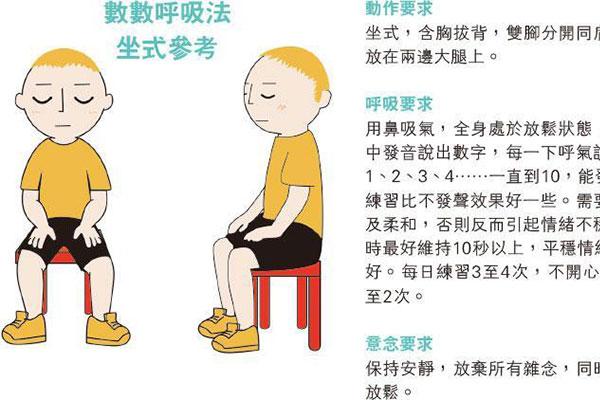 【開心加油站】養生帖:數數呼吸法 減壓穩情緒