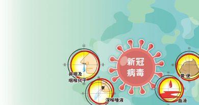 【新冠檢測】驗抗體抗原僅適合篩查 新冠檢測 醫院PCR最準