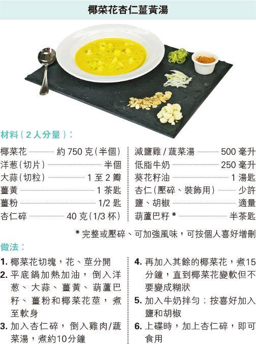 【煮得Smart】杏仁配搭雞柳、薑黃 變出新菜色 攝取豐富維他命E 調節免疫功能