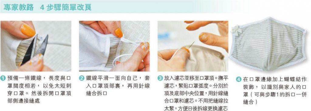 加鐵線 縫實濾芯 DIY改良CuMask唔易甩