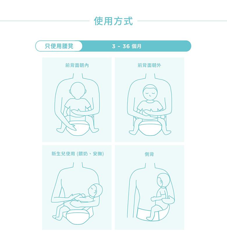 【湊仔好物】新一代輕巧透氣腰櫈揹帶 新手爸媽唔怕腰背痛症
