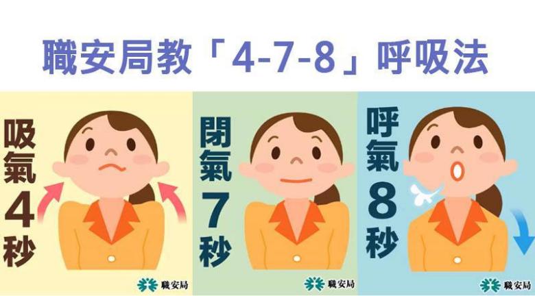 【紓緩焦慮】職安局教「4-7-8」呼吸法 助放鬆紓緩緊張情緒