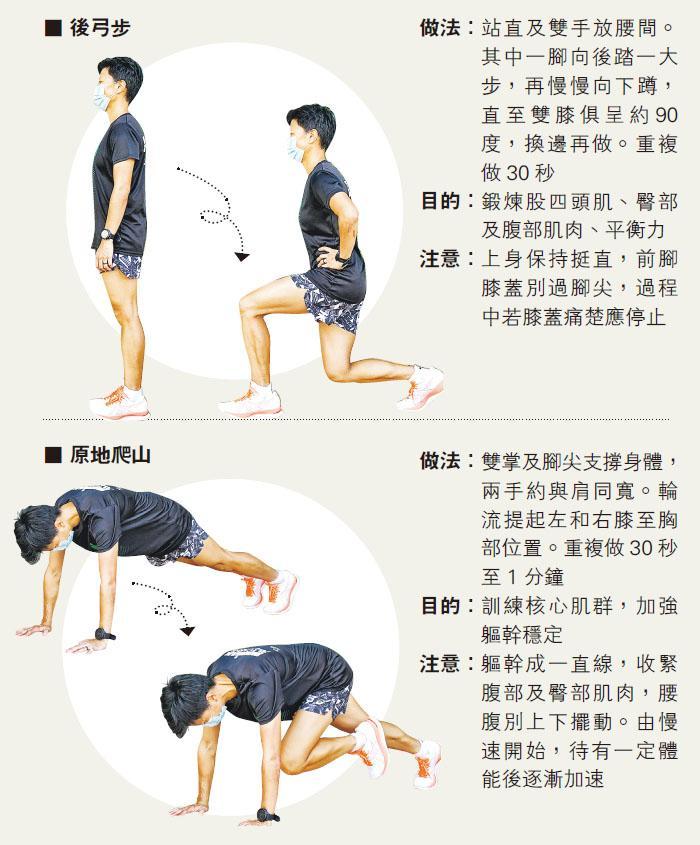 教練分享疫下練跑貼士 強壯核心肌 跑出好姿態