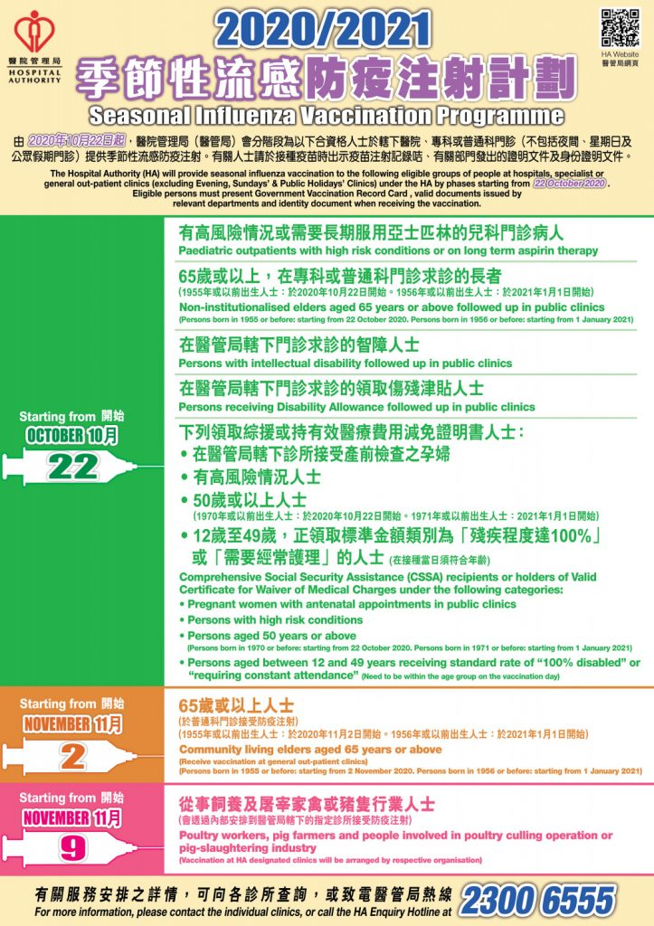 流感疫苗 政府防疫注射計劃10.22展開【附合資格者資料】