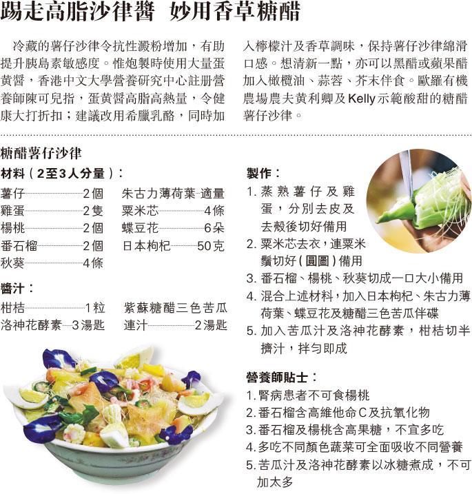 薯仔凍食助減肥 睇片學DIY糖醋薯仔沙律
