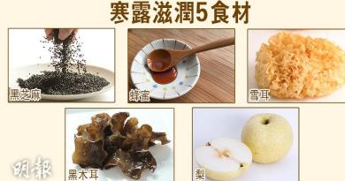 寒露 秋燥易傷肺乾咳 中醫:少吃辣椒葱蒜辛辣食物 建議5滋潤食材