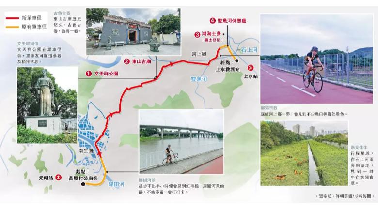 屯馬新單車徑試踩 跟單車名將「直踩」60公里 暢遊河岸