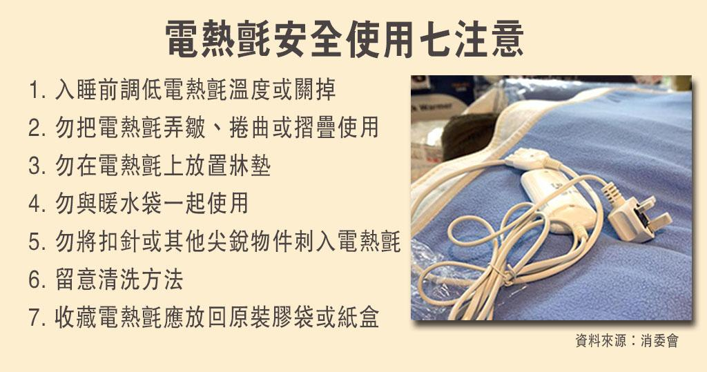 電熱氈安全使用七注意 消委會:電熱氈勿摺疊 睡前宜調低溫度