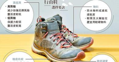 揀行山鞋4個貼士 防水未必好 留意鞋底坑紋、硬度、同呢樣?