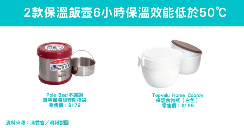 【消委會.飯壺】保溫飯壺 vs 燜燒壺 邊個最保溫?