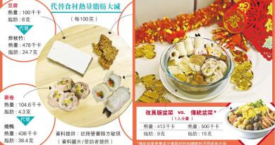 【2021農曆新年】自製健康盆菜食譜 「營」春接福