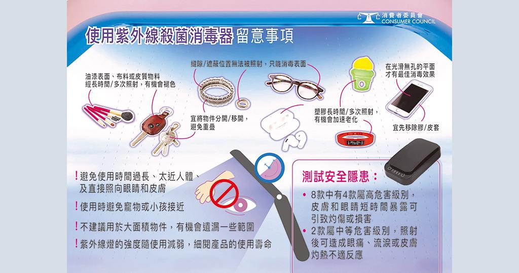 【消委會.紫外線殺菌消毒器】損皮膚眼睛、加速材質老化? 5點使用注意
