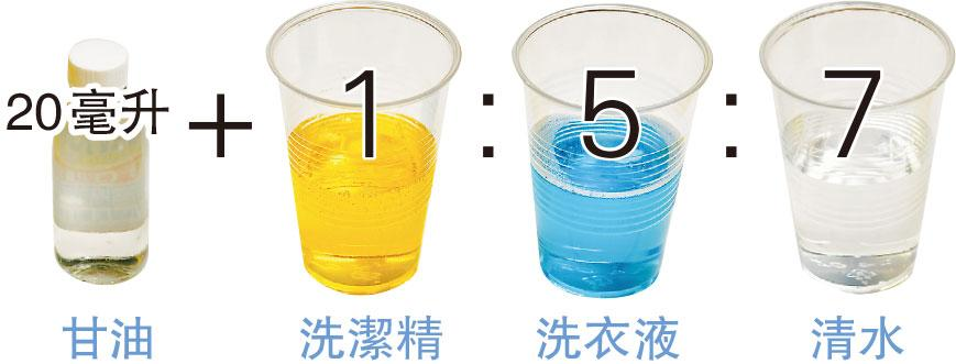 DIY泡泡液 不易穿秘訣是加甘油?加砂糖、膠水有無用?