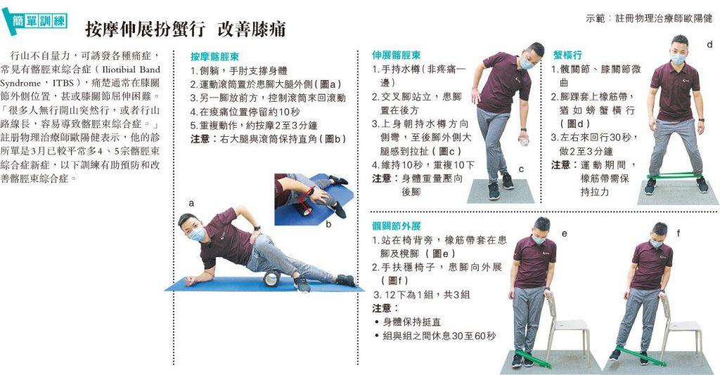 行山唔同行街!出發前計體能 測試腳骨力、平衡力