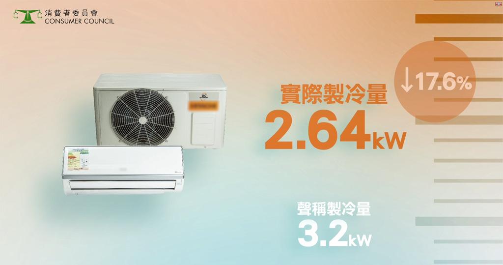 【消委會.冷氣機】變頻式分體冷氣機 製冷量匹半變一匹?選購冷氣要識CSPF!