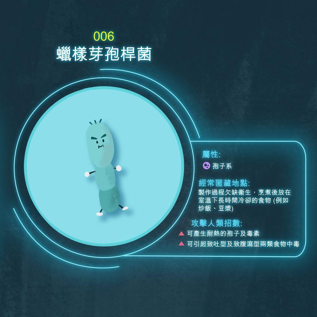 【細菌圖鑑】食物安全中心介紹6種常見細菌 李斯特菌、沙門氏菌知多少?