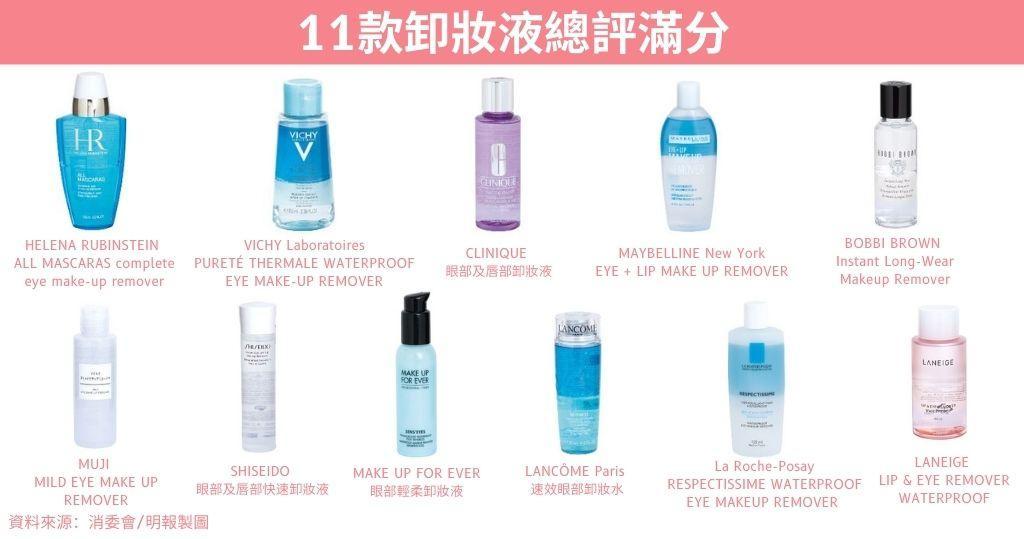 卸妝液 卸妝液評測