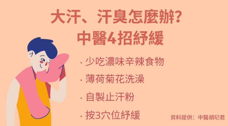 中醫教路 4招KO大汗、臭汗體質