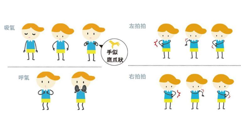 中醫教路 2招紓緩新冠疫苗副作用