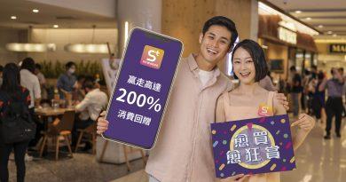 【第二期電子消費券】信和5大商場推大抽獎 贏走200%回贈