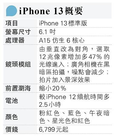 iPhone 13開賣 iPhone 13香港預購時間你要知 13 Pro增至1TB 換機必睇!