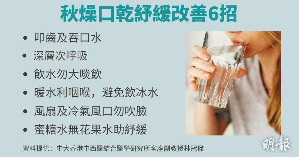 秋燥不適易口乾喉嚨乾?中醫教路 6招紓緩不適 風扇、冷氣風口咪吹臉